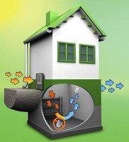 Teplovzdušné solární kolektory - vysoušeč vlhkosti